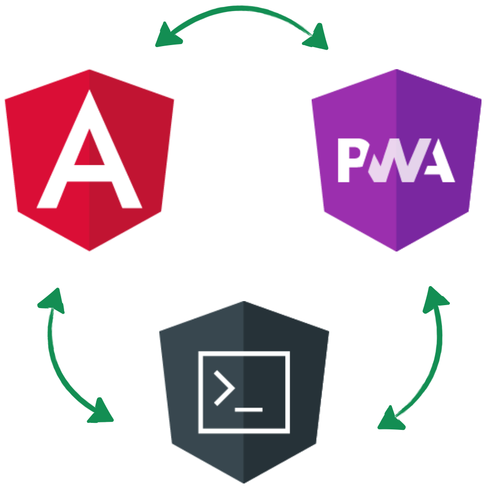 Build a production ready PWA with Angular and Firebase