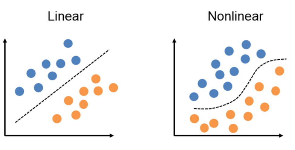 6 Steps To Write Any Machine Learning Algorithm From Scratch