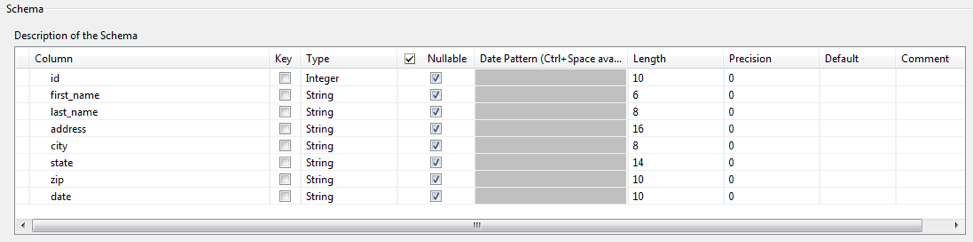 How To Operationalize Meta-Data in Talend with Dynamic Schemas