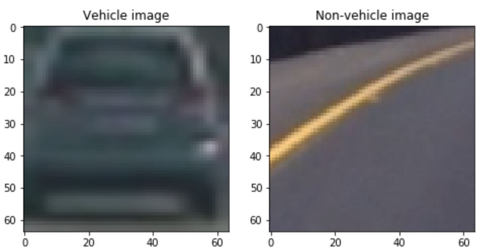 Detecting vehicles using machine learning and computer vision