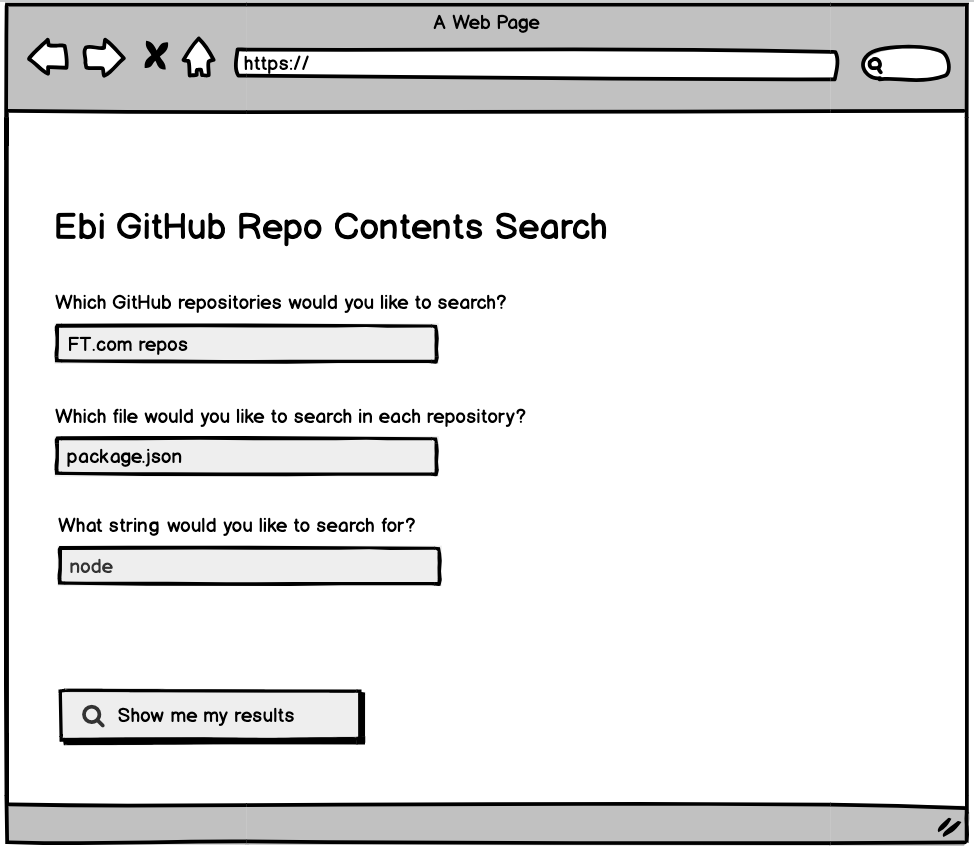 Ebi: The making of a GitHub search tool from three perspectives