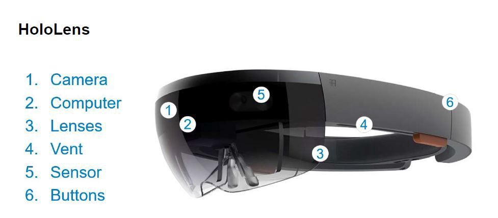 A New Design Paradigm in Mixed Reality: Using HoloLens for