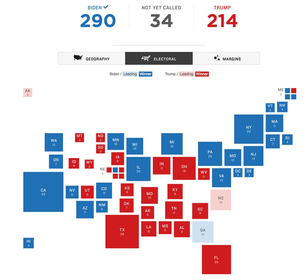 Presidential Results—Electoral by NPR