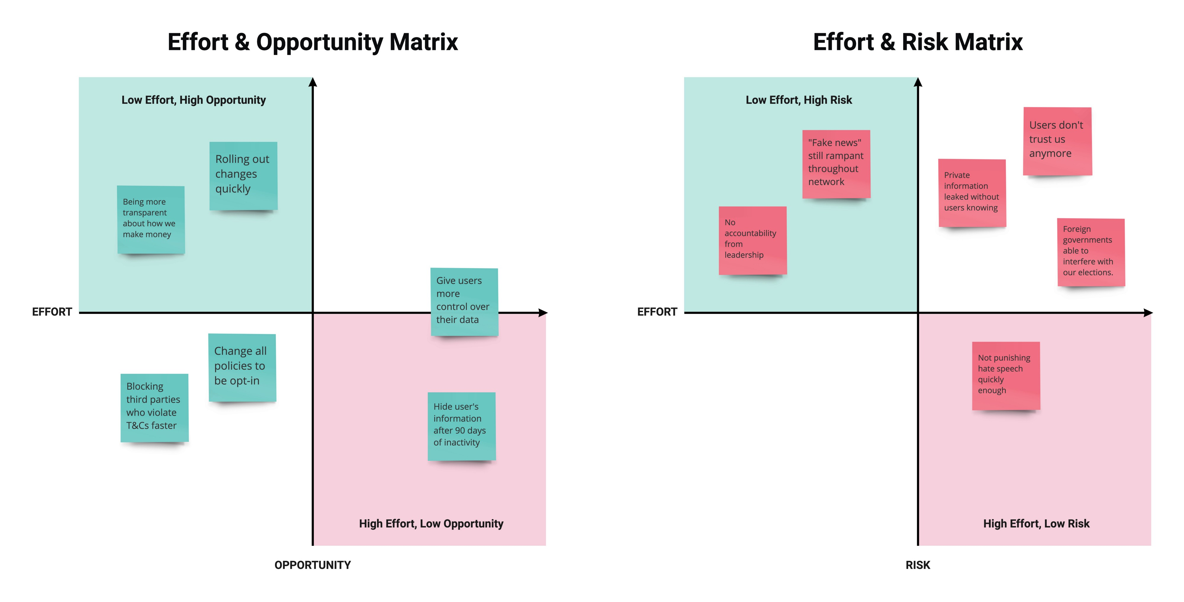 Examples of an Effort & Opportunity Matrix + Effort & Risk Matrix (Facebook Use Case)