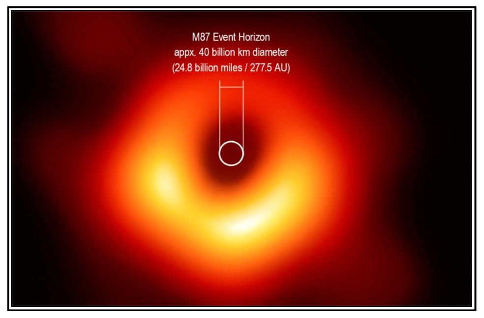 Direct image of the shadow of the supermassive black hole dwelling within the galaxy M87.