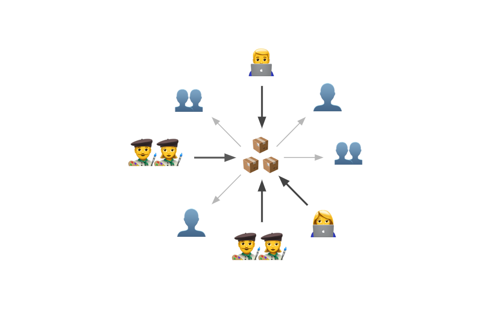 An illustration using emoji to depict a quasi-federated system with many contributors and users.