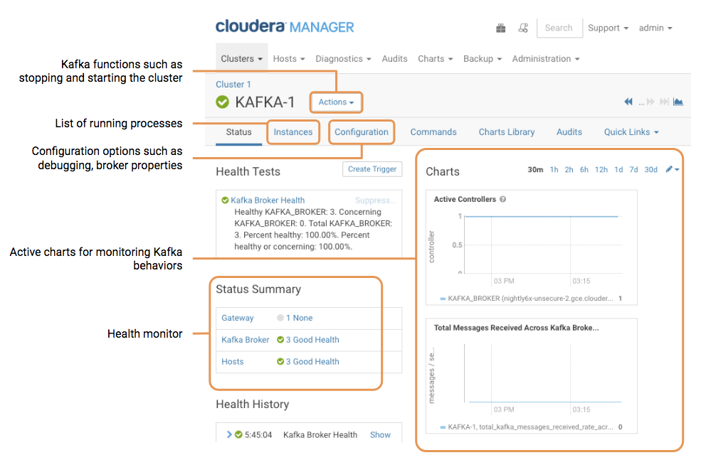 Overview of UI monitoring tools for Apache Kafka clusters