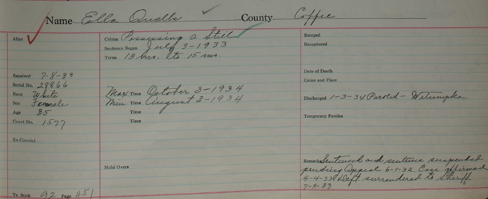 A picture of the record book showing my great granny's criminal record for her moonshine operation.