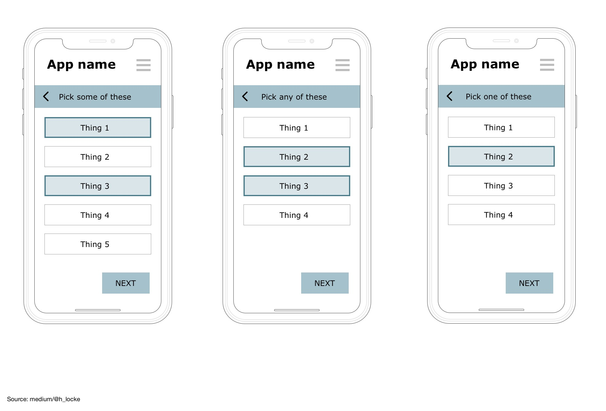 wireframe where all options are identically highlighted, without use of radio buttons or tick boxes or other selector pattern