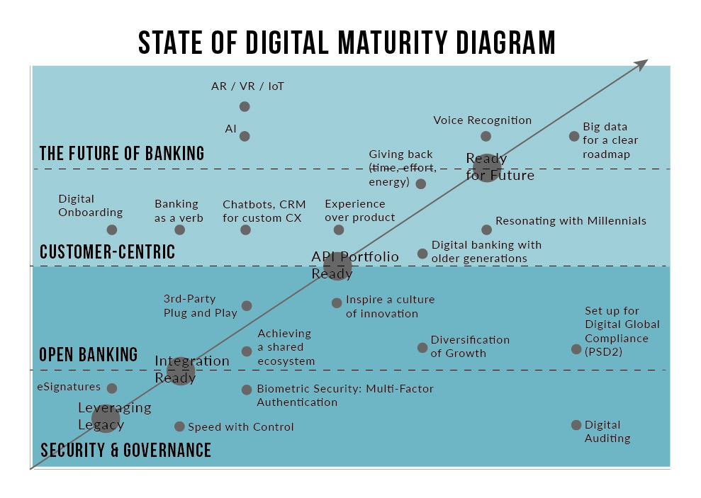 20 BANKING TRENDS OF 2017 AND A DIGITAL NAVIGATION REPORT TO