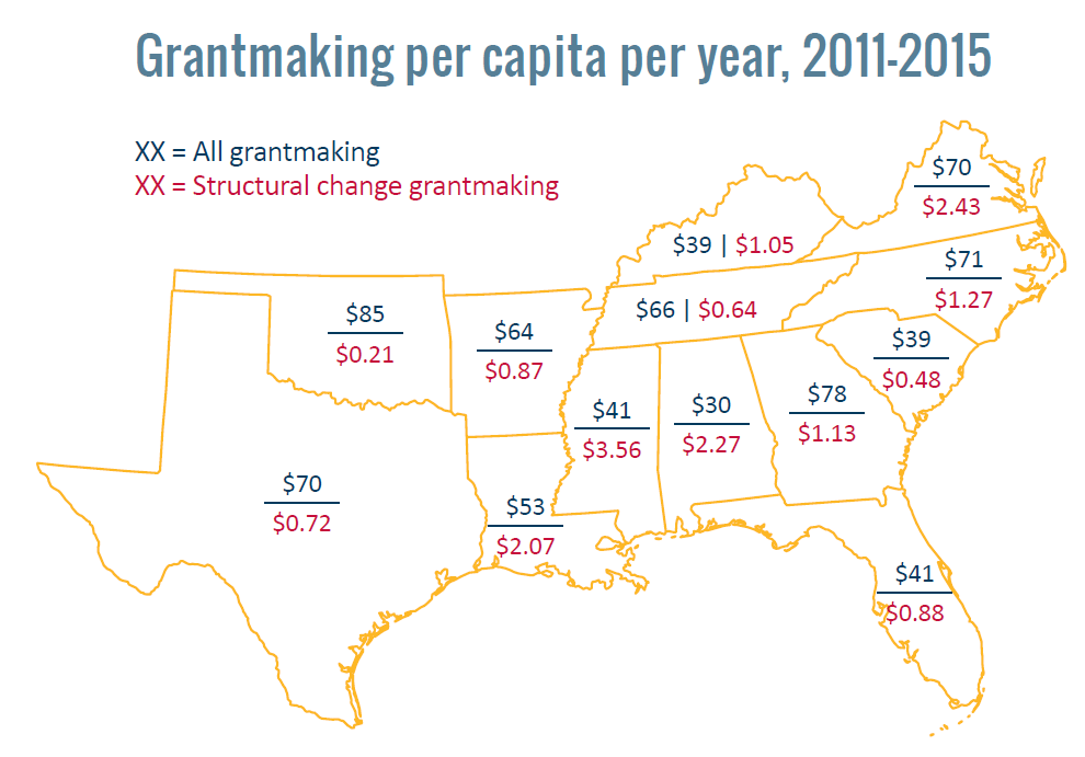 A map of grantmaking per capita per year from 2011–2015 from each of the southern U.S. states.