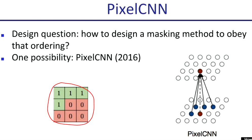 Archived Post ] Week 1 CS294–158 Deep Unsupervised Learning