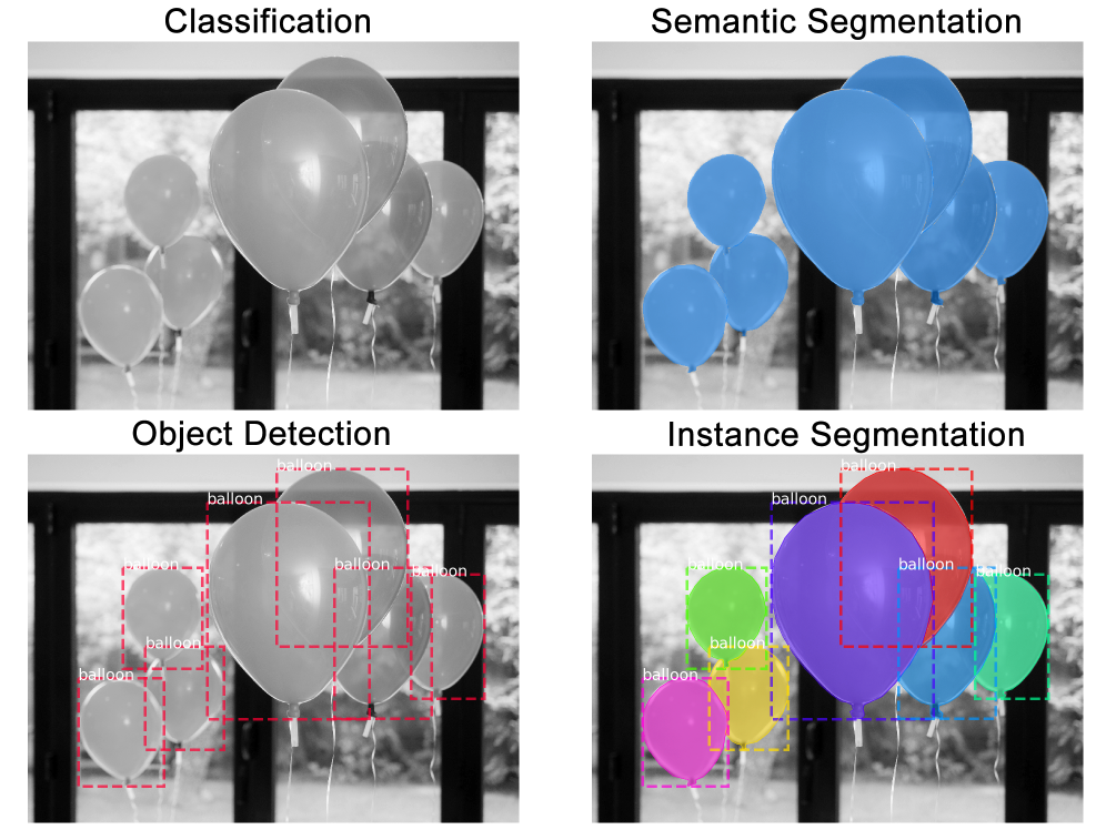Fruit and Vegetable Detection and Feature Extraction using