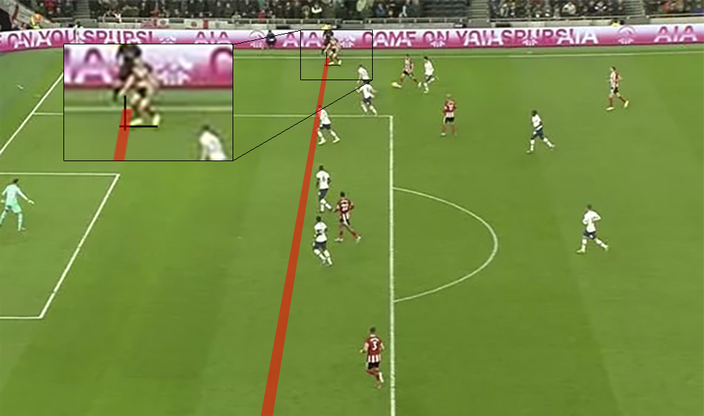 The same screenshot with a red shape overlaid to show the possible range of positions