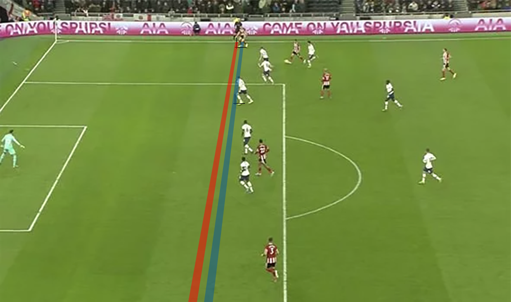 Alternative version with the defenders moved so the attacker is clearly offside. The shapes do not now overlap.