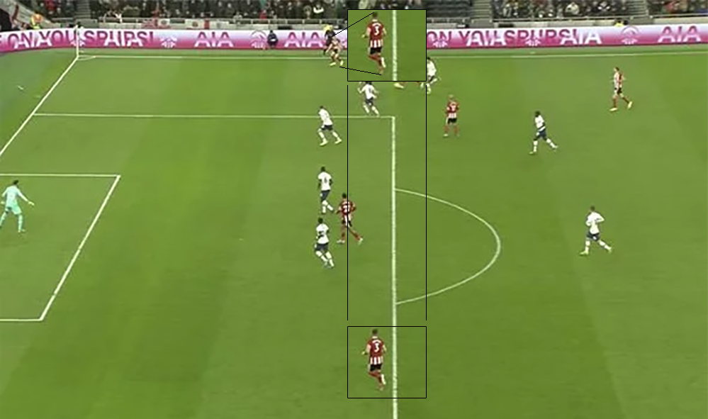 Football pitch with players, showing comparison of the sizes of players near and far away from the camera