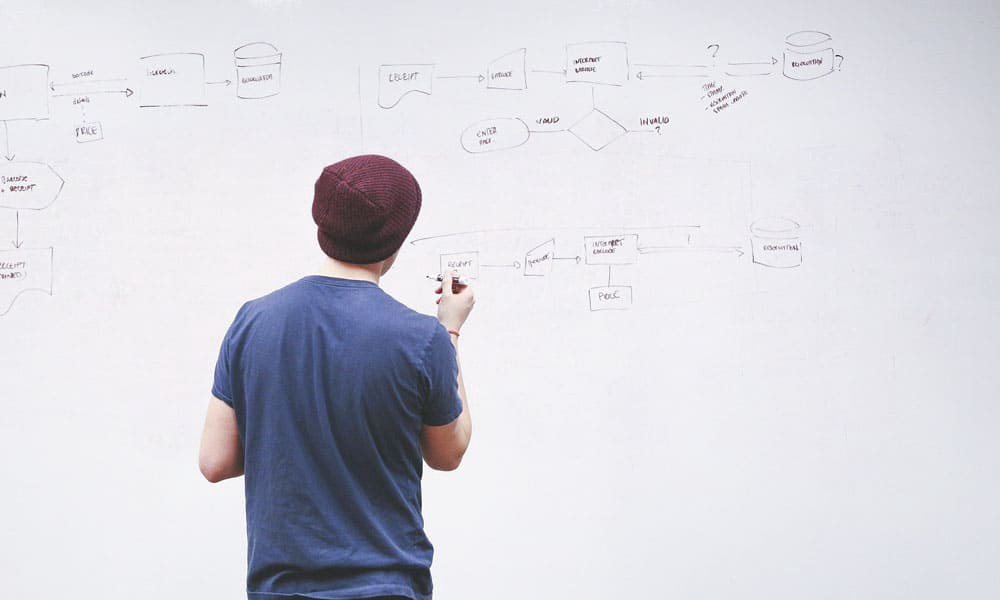 Top 9 Best Web Design Project Management Tools For Designers By Inkbot Design Medium