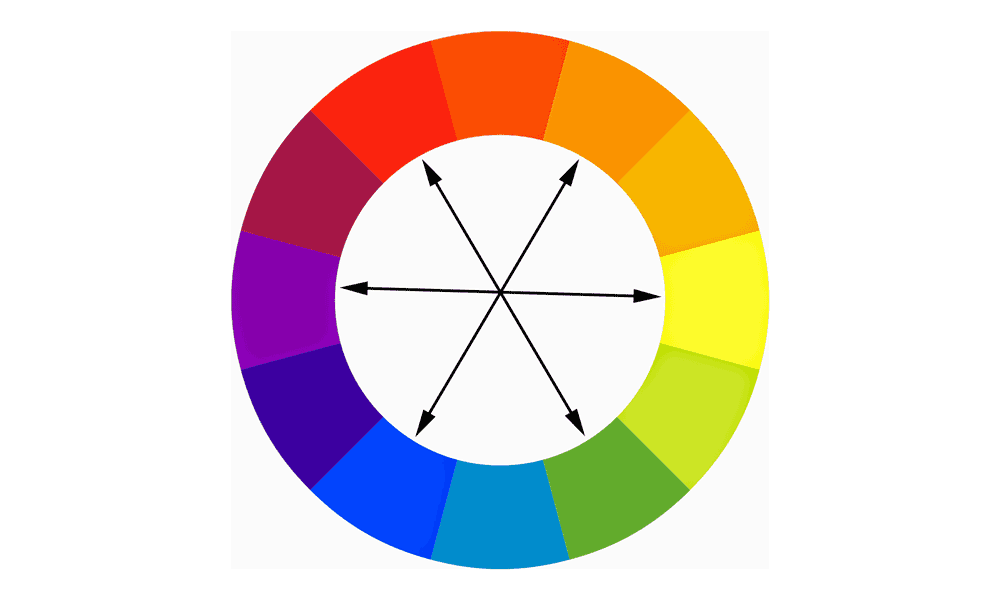 complementary-colours-wheel