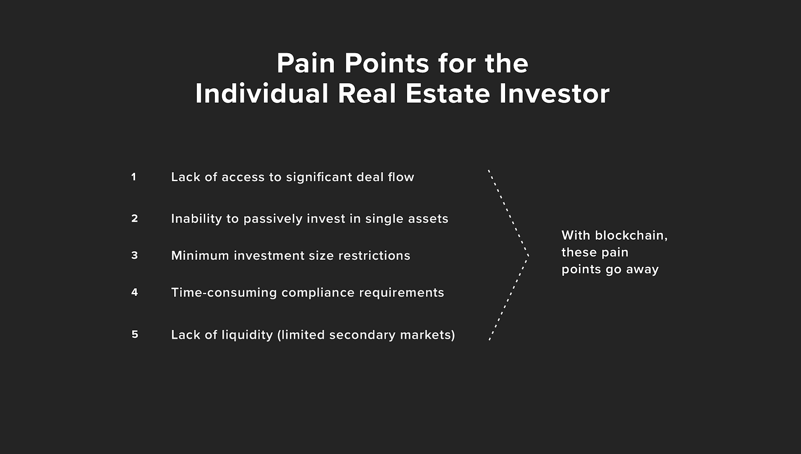 Restructuring the Real Estate Capital Stack - Fluidity - Medium