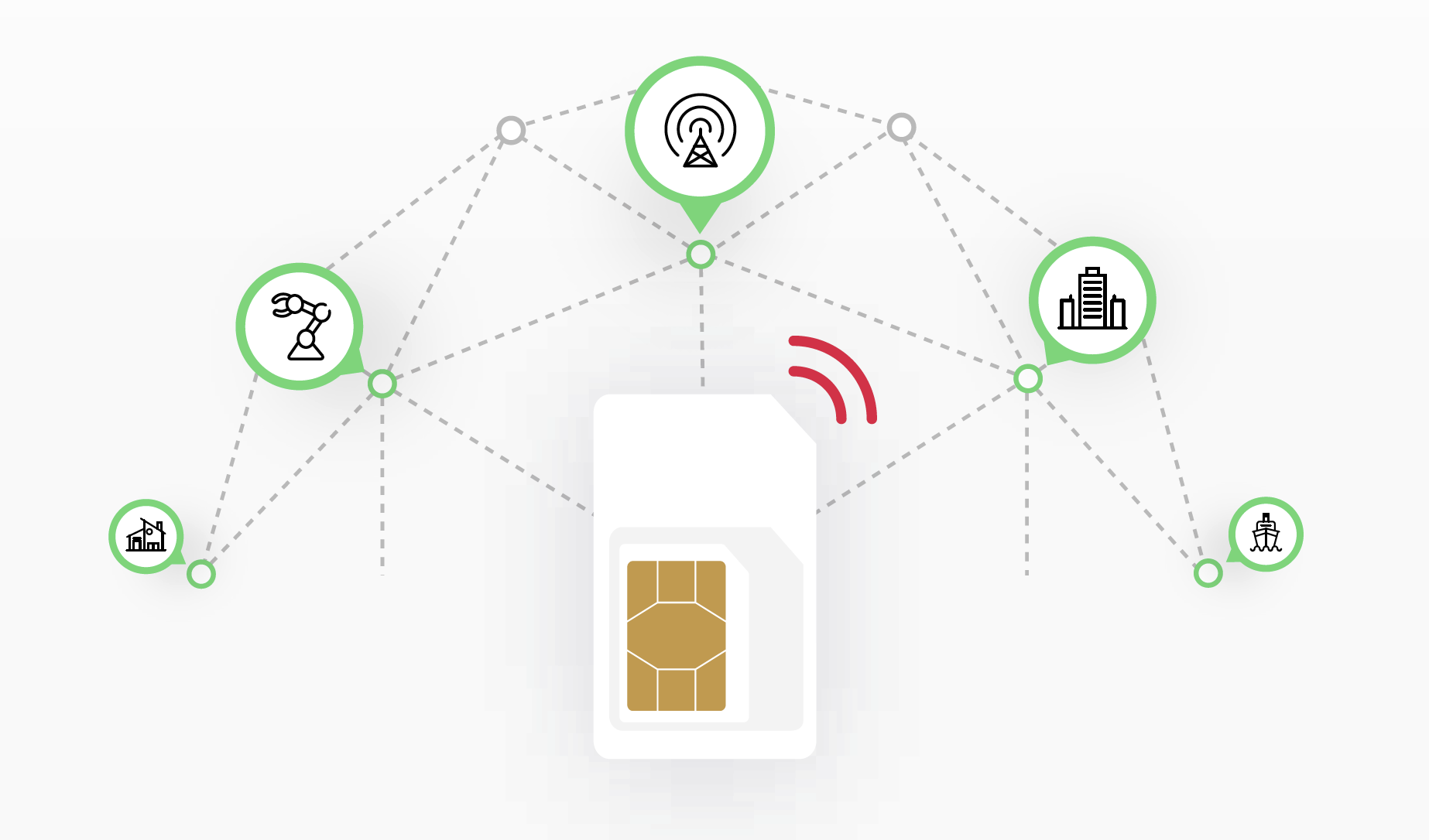 Playbook for Cellular IoT Connectivity