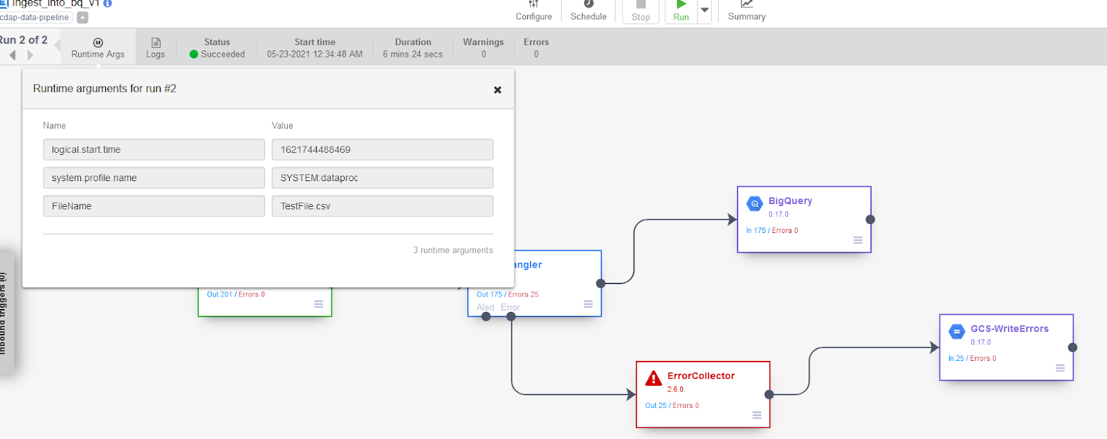umair-akbar-0*B5UNiu2z2GdLlbw  - End-to-end automated Analytics workload using Cloud Functions — Data Fusion — BigQuery and Data Studio