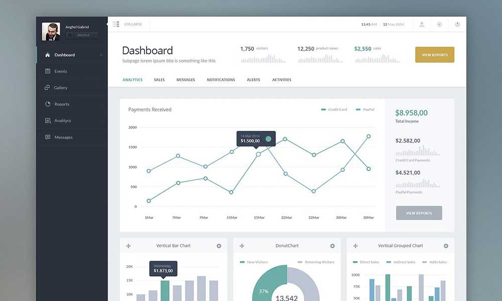 Dashboard-Card-Styles-UI