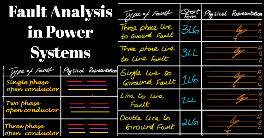 fault analysis in power systems