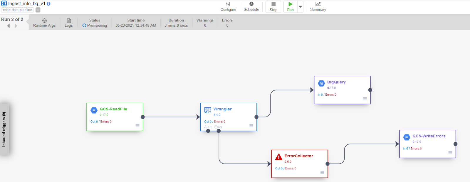 umair-akbar-0*GMtSJqPT3SRYemr6 - End-to-end automated Analytics workload using Cloud Functions — Data Fusion — BigQuery and Data Studio
