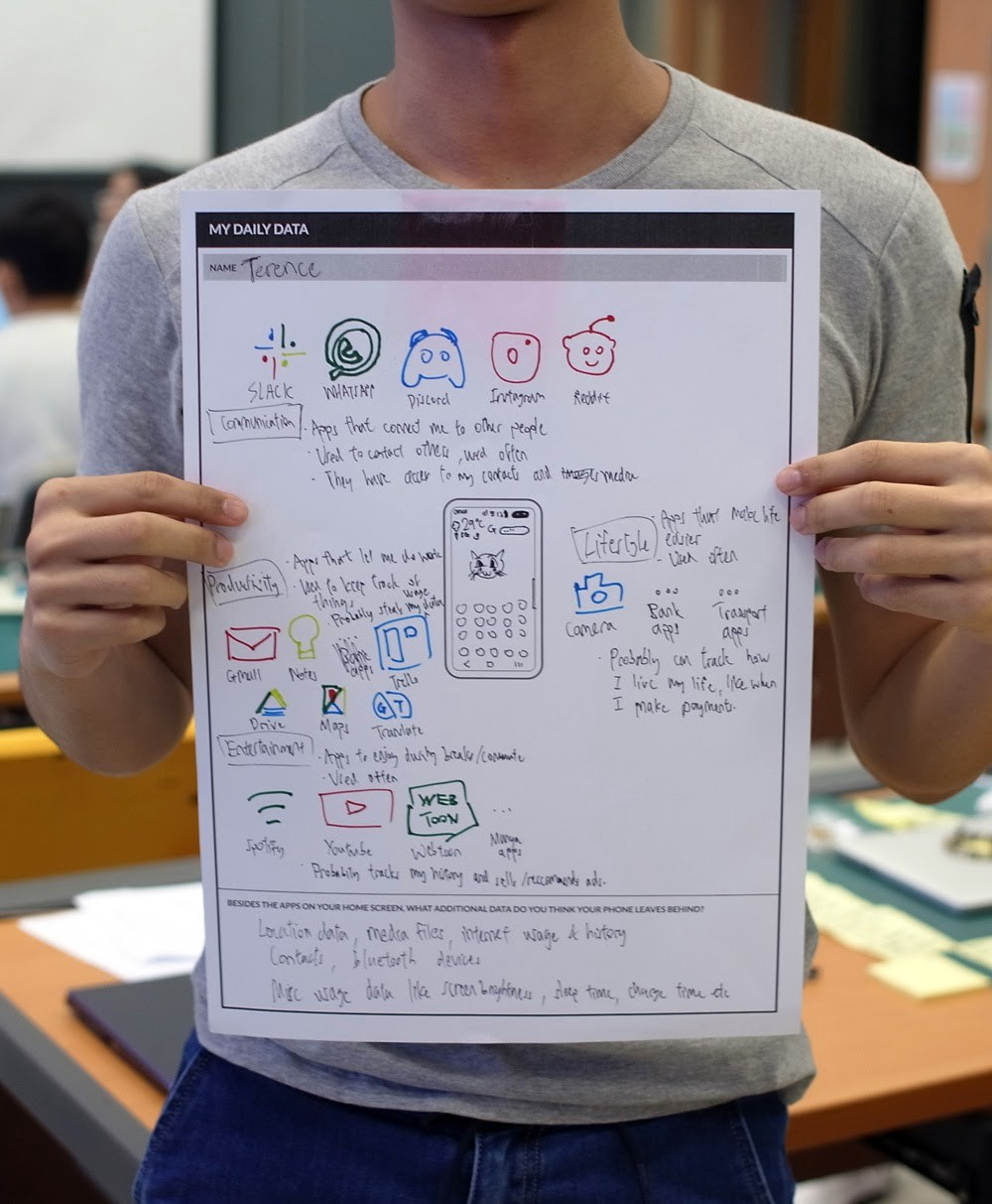 Student holding up a drawing that represents the data he generates daily.