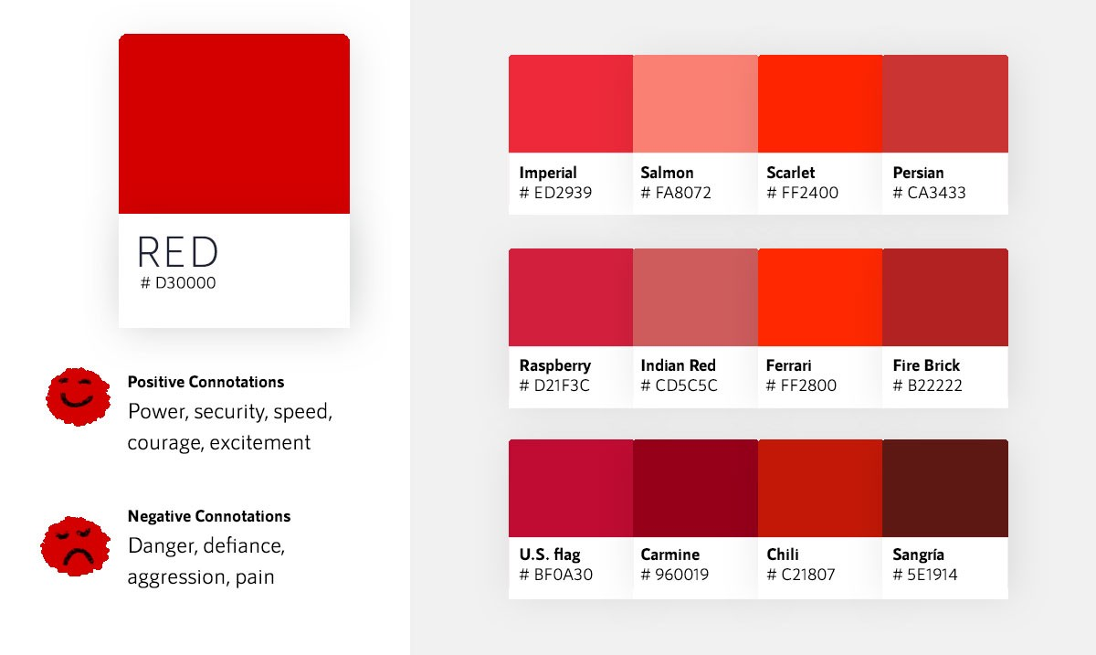 Color Psychology In Marketing The Ultimate Guide By Payman Taei Design Sketch Medium