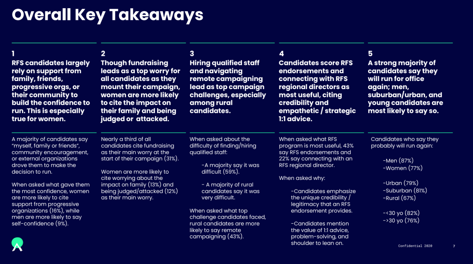 The key takeaways: Our work matters.