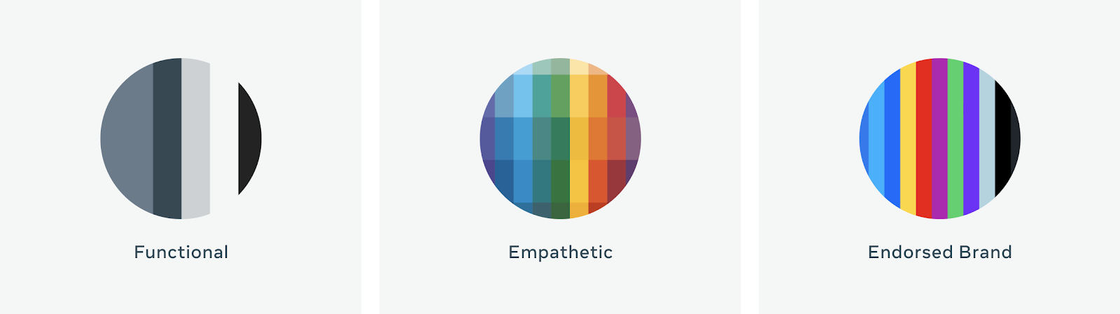 """Color palettes: a grayscale called """"functional,"""" a muted spectrum called """"empathetic,"""" bold colors called """"endorsed brand."""""""
