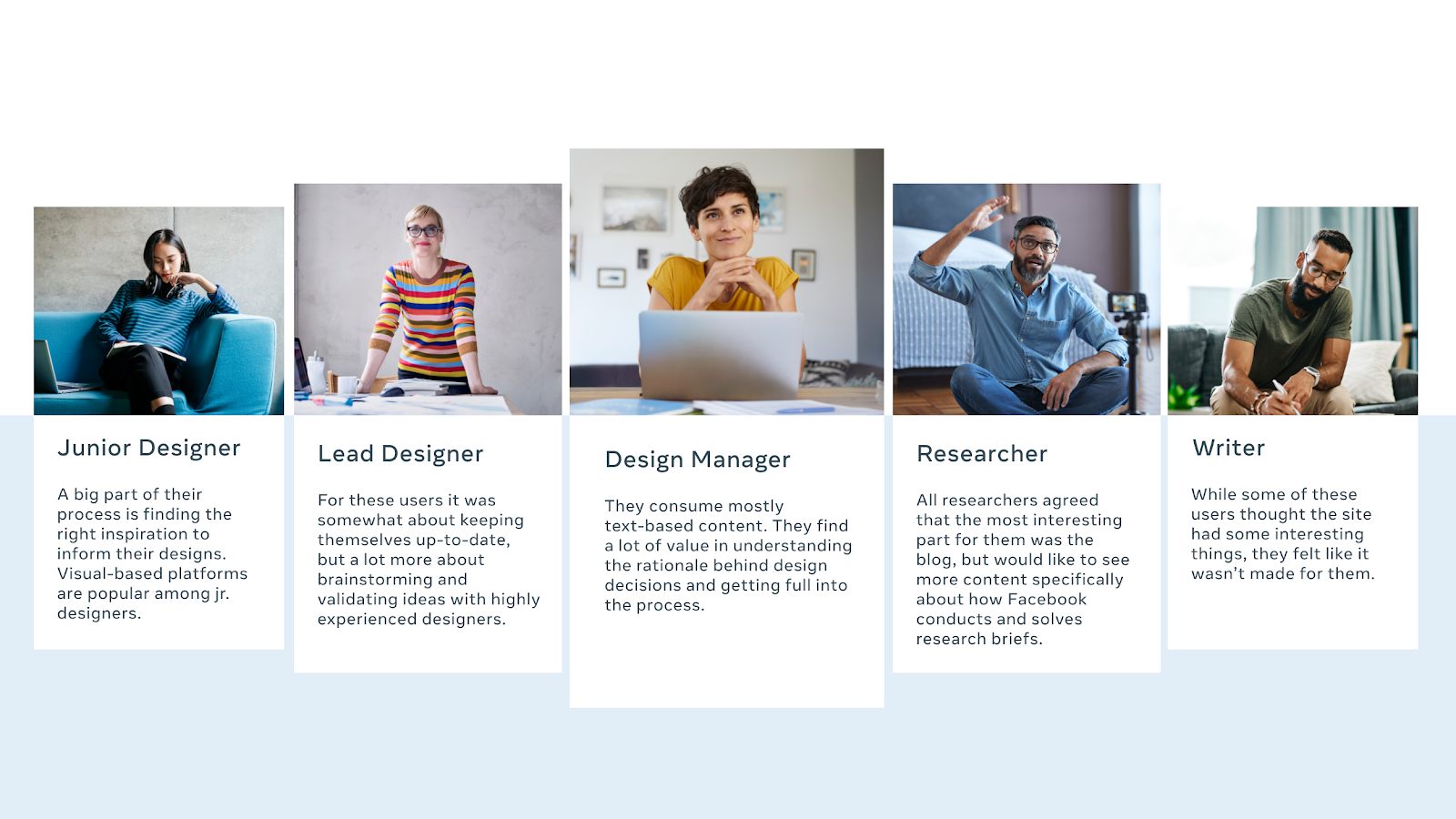 Five faces represent the junior designer, the lead designer, the design manager, the researcher, a writer, and their needs.