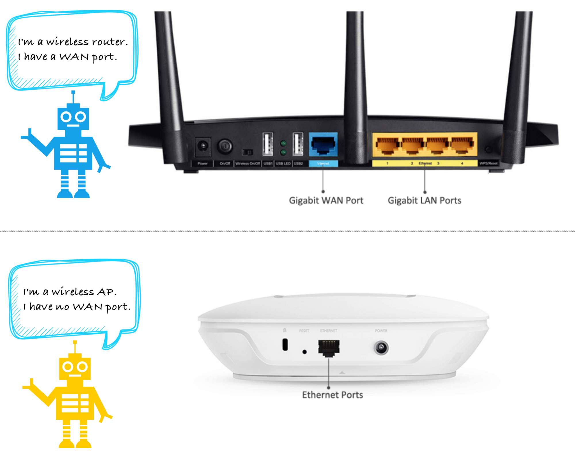 Top Cheap Budget Wireless Routers in 2020 - Under $100
