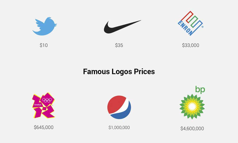 famous logo design prices