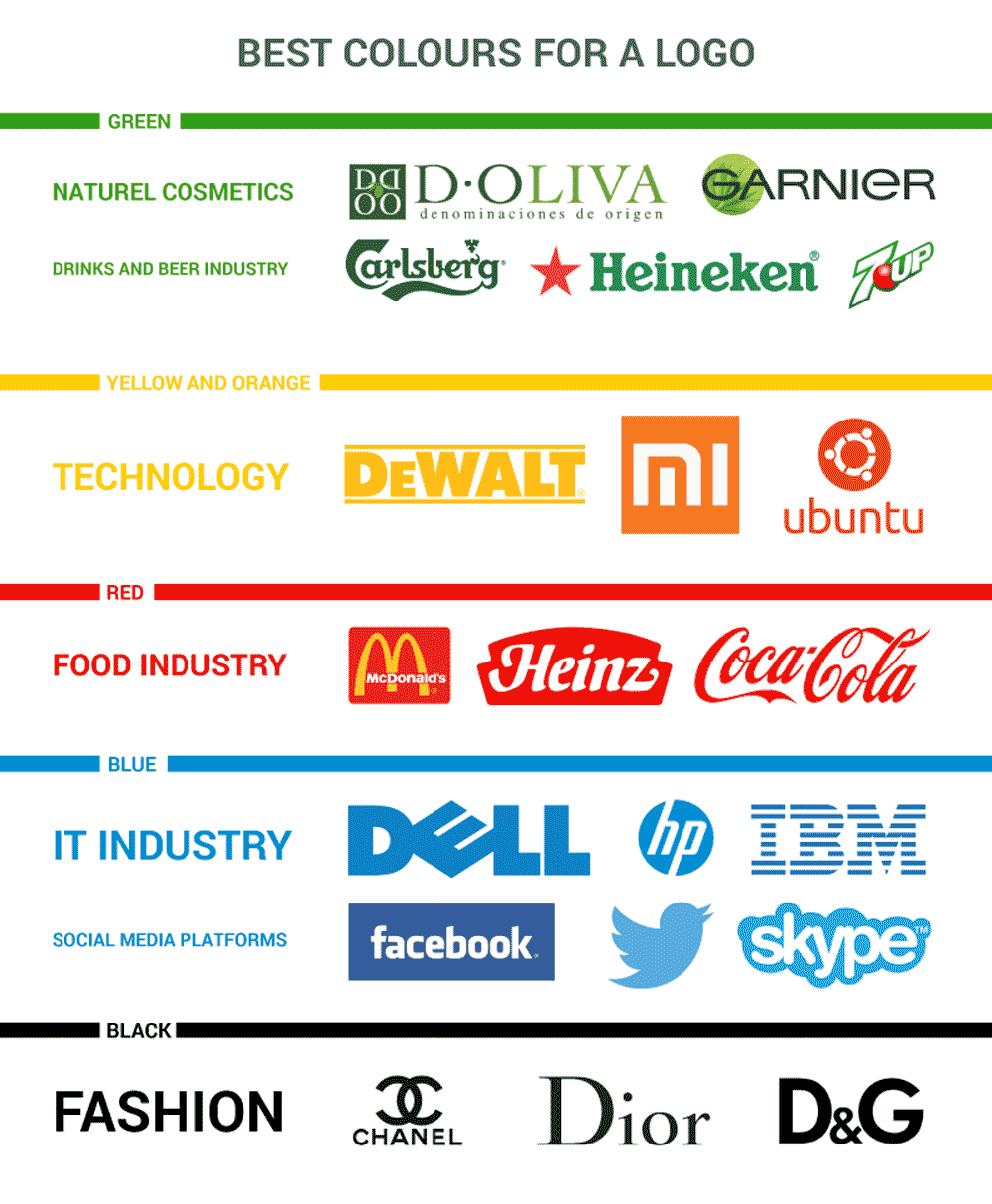 colours-by-industry-branding