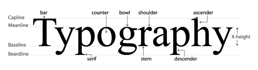 typography-rules-for-designers