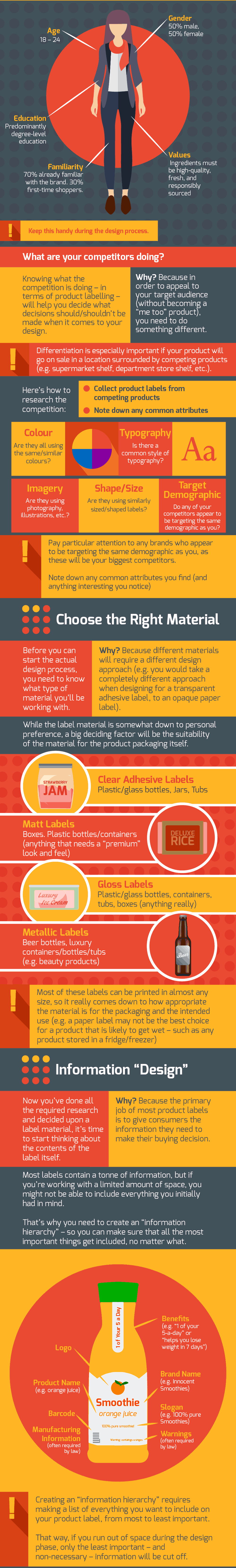 10 Steps To Creating The Perfect Product Label By Inkbot Design