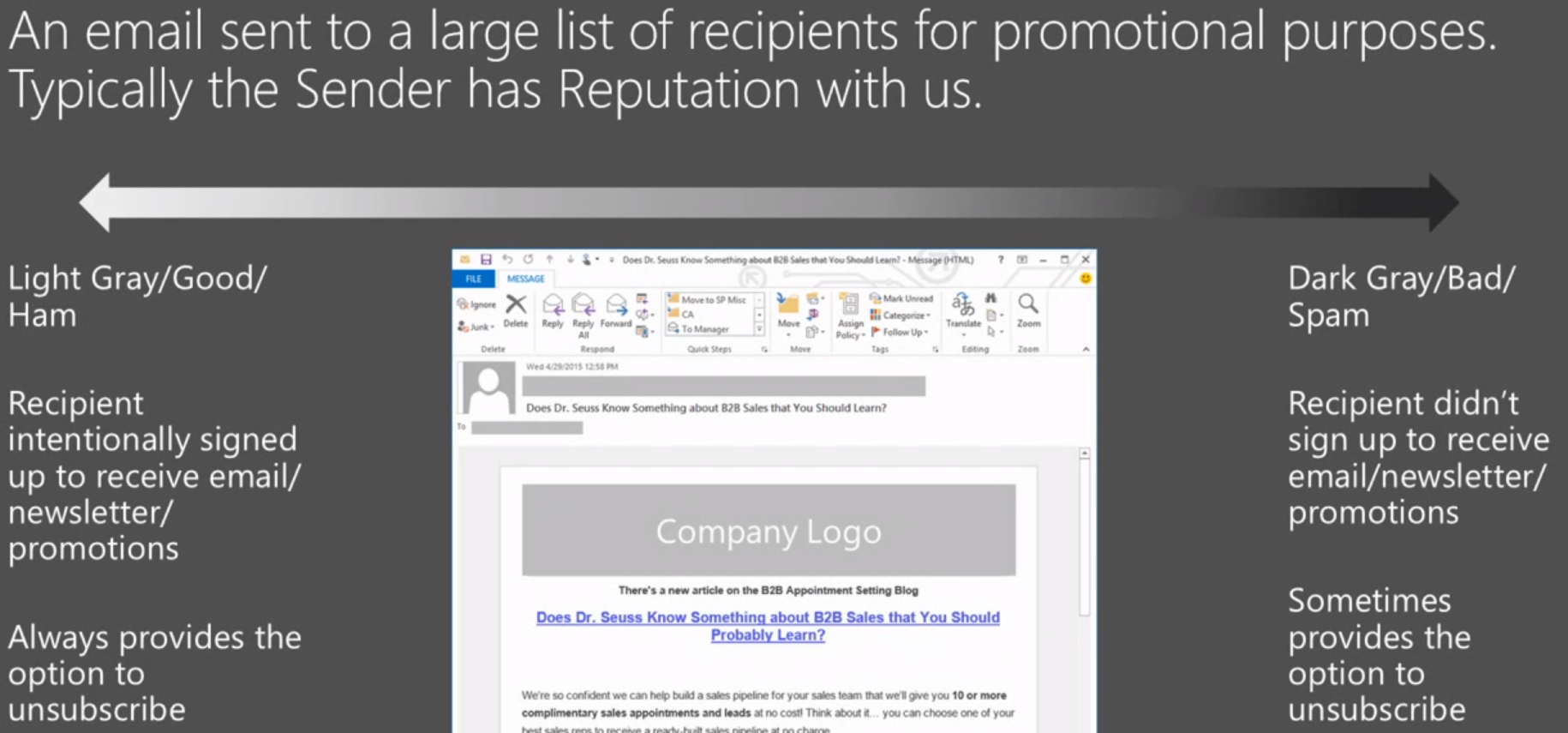 An email sent to a large list of recipients for promotional purposes.