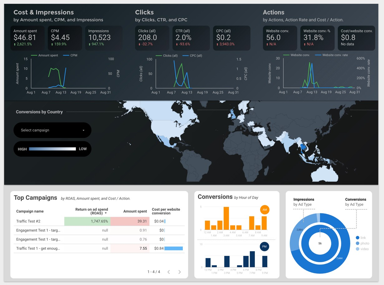 Dark themed dashboard stacked on top of a light themed dashboard with a blue map, bar charts and a donut chart.