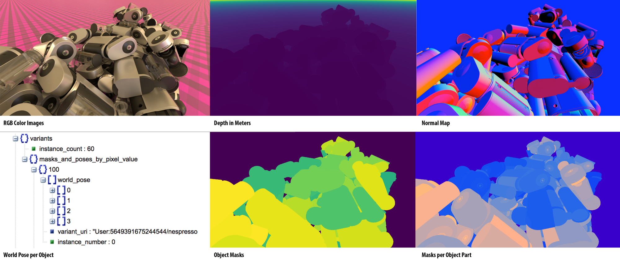 Generating Large, Synthetic, Annotated, & Photorealistic Datasets