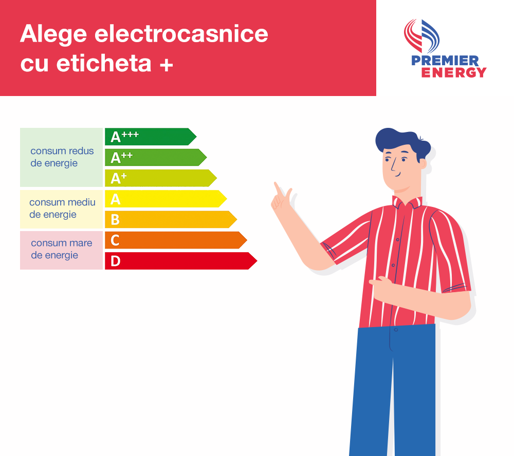 """""""Choose electric appliances that reduce energy"""", communication material from Premier Energy company"""