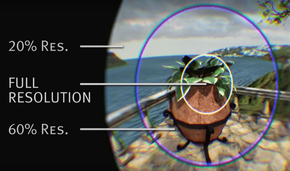 Why Our Field of Views In VR are Opposite From Our Common Sense?