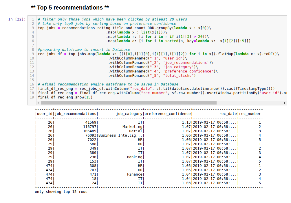 Large Scale Jobs Recommendation Engine using Implicit Data in pySpark