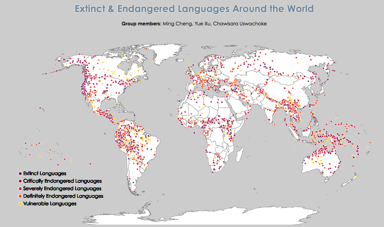 Data Visualization for Extinct and Endangered Language