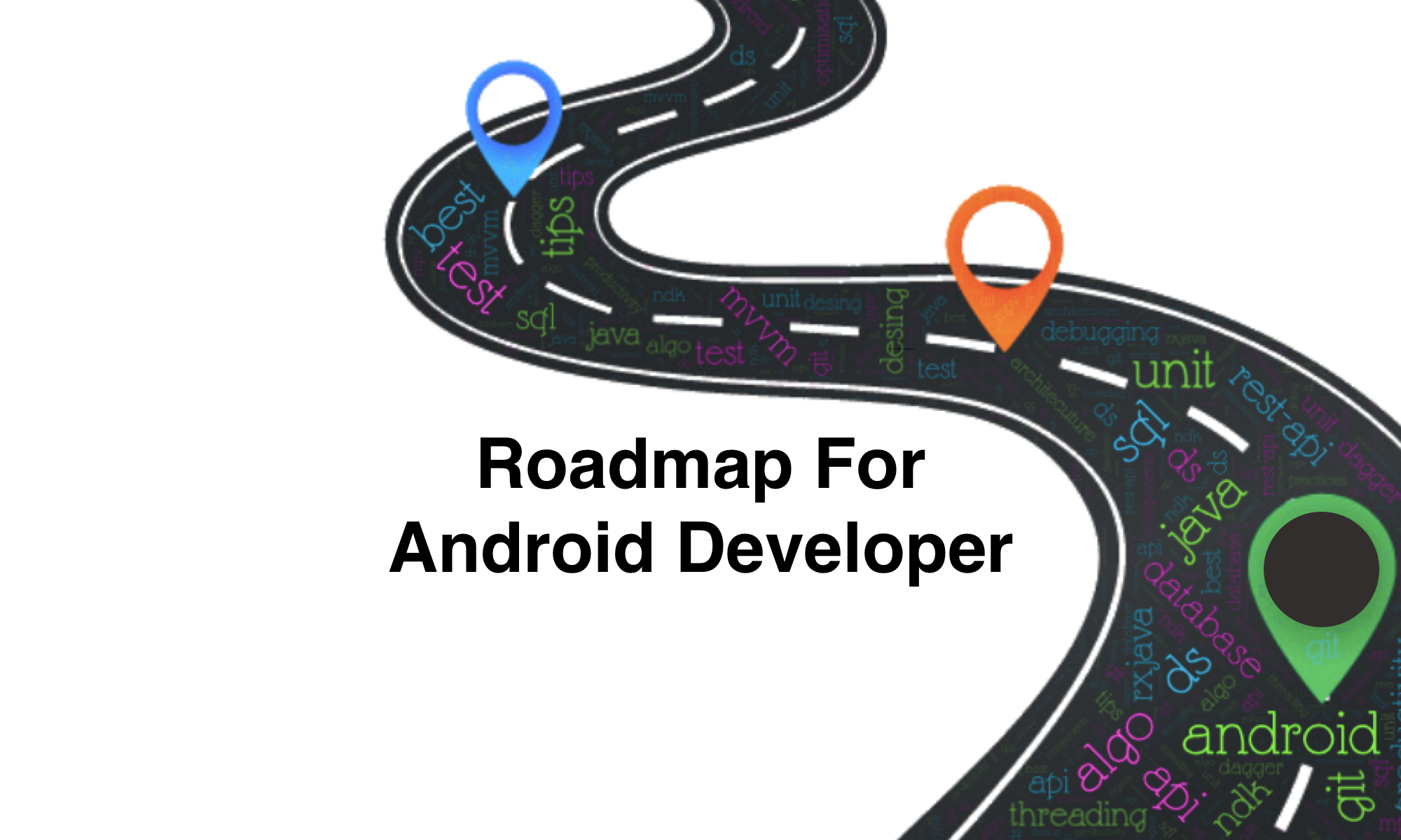 A Roadmap To Become A Better Android Developer - MindOrks - Medium