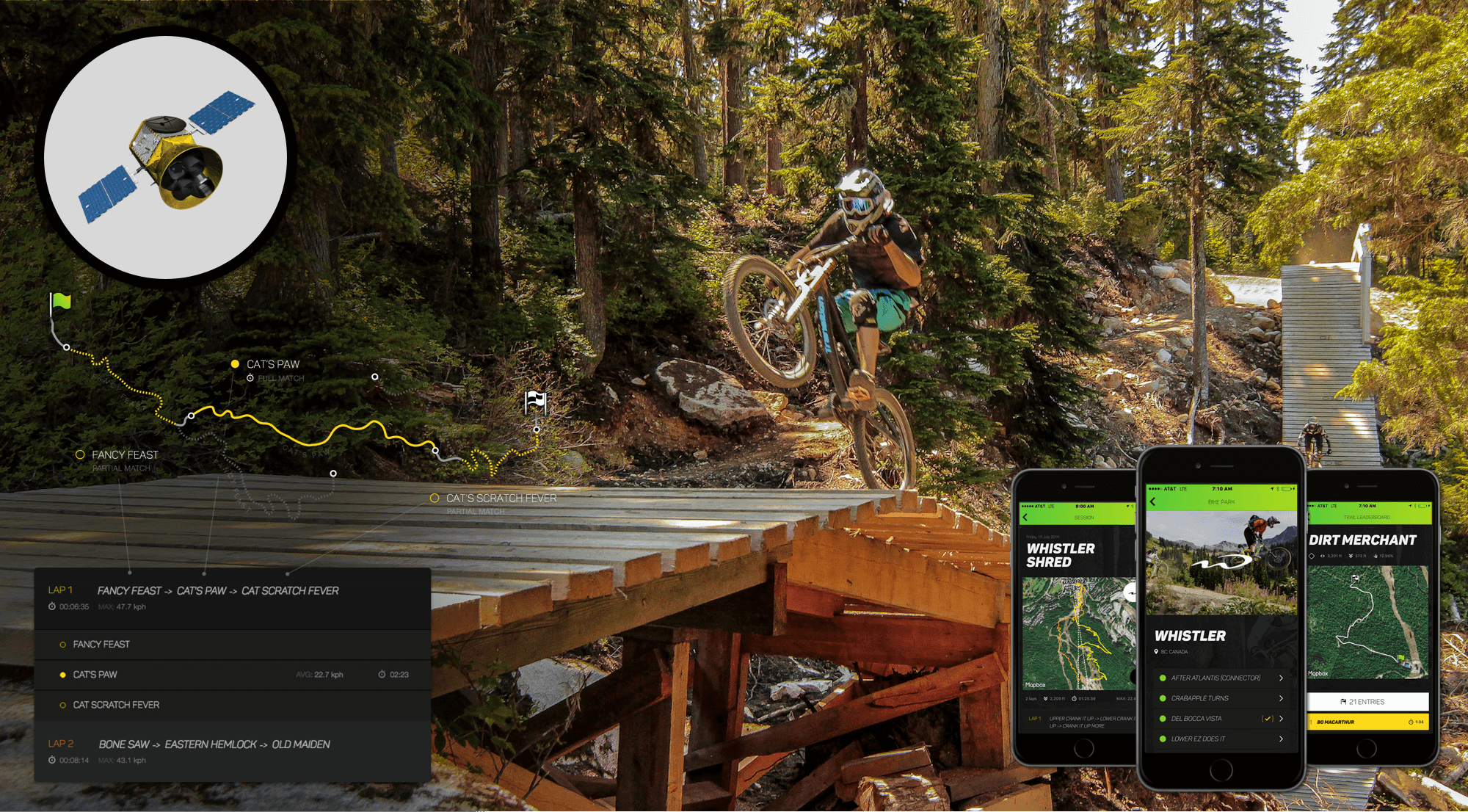 The Science of GPS Tracking for Mountain Biking - BikeParkPRO