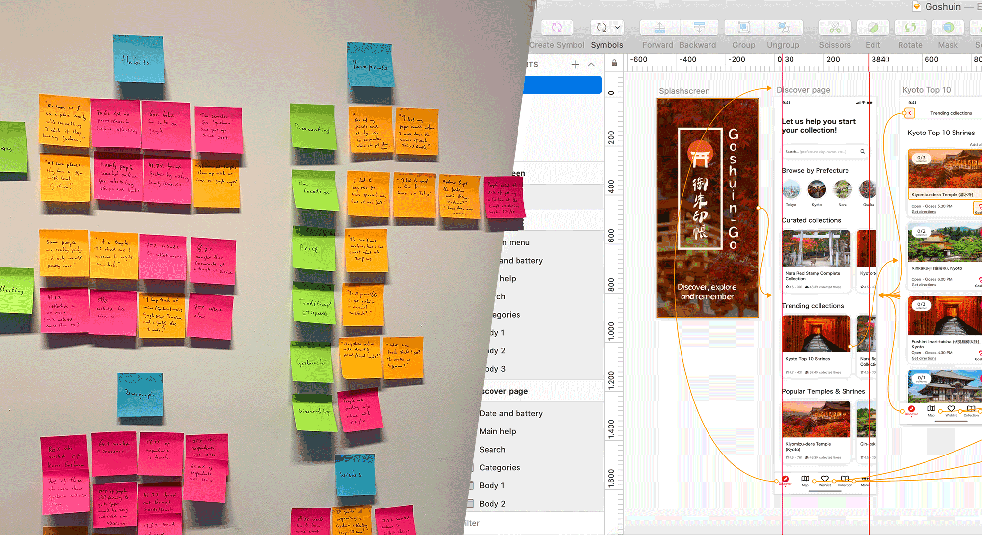 Sticky notes and part of a Sketch screen