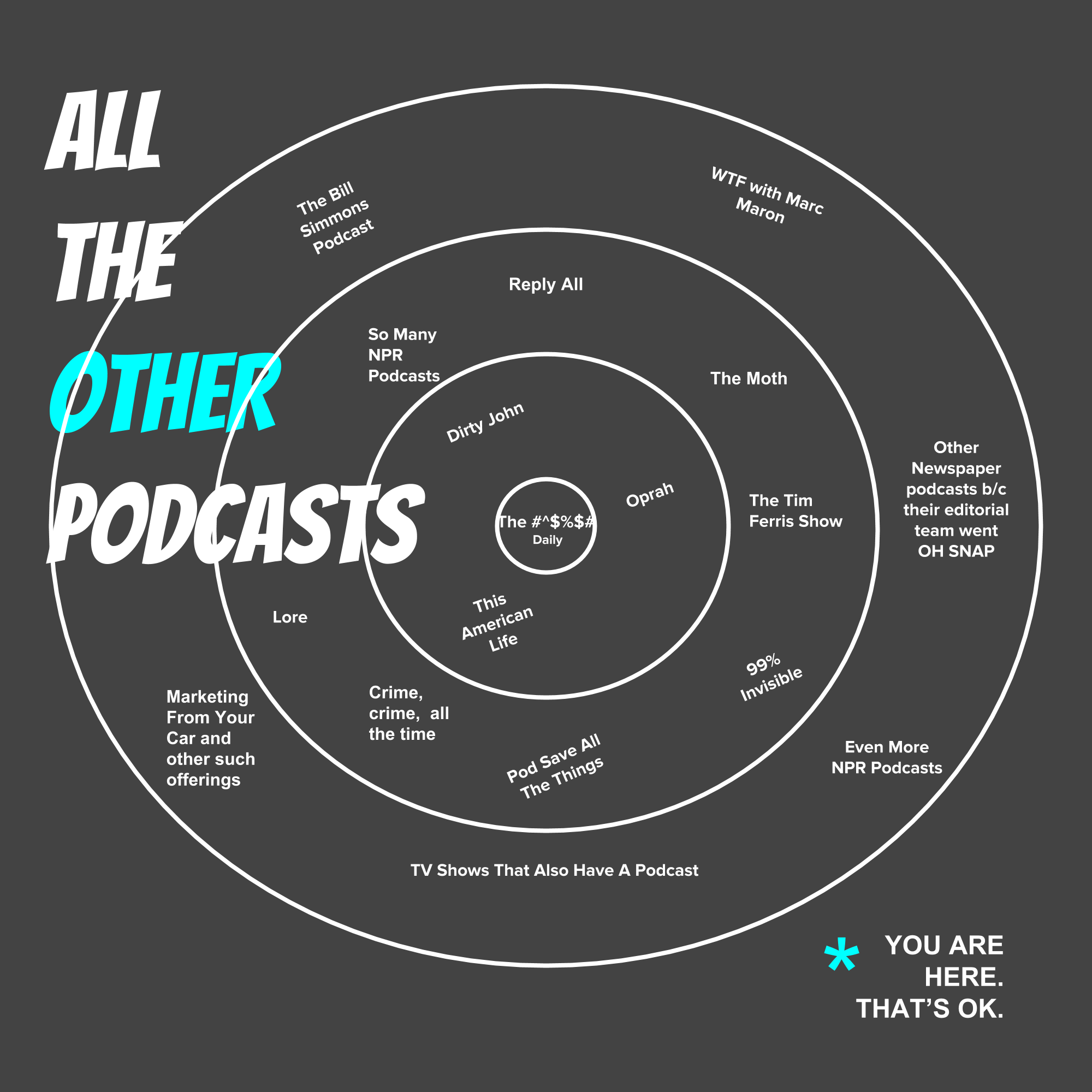Podcast Envy Syndrome — All The Other Podcasts, Vol 1
