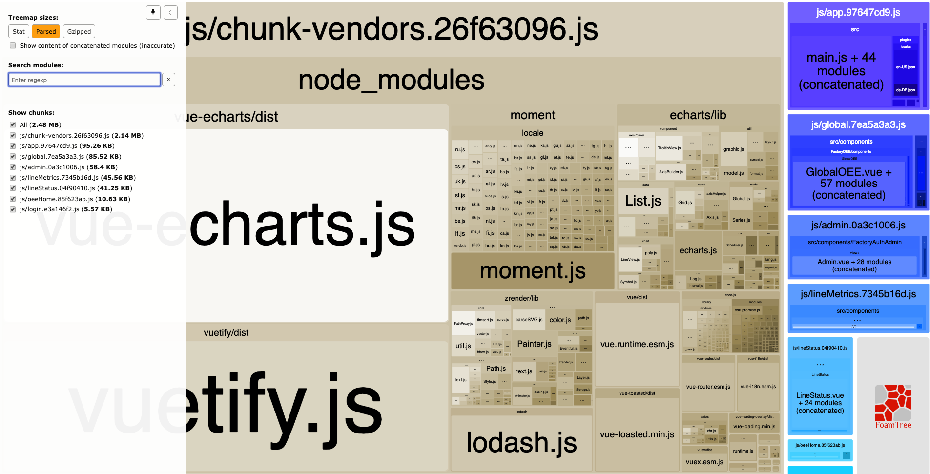 How to Reduce Your Vue JS Bundle Size With Webpack - Vue js